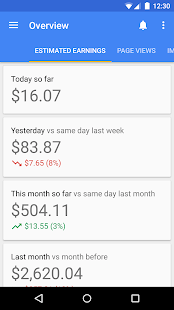 google adsense earning results
