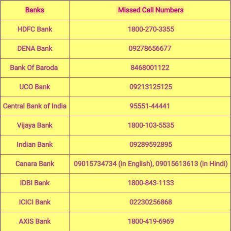 All Bank Missed Call Numbers