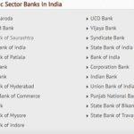 public sector bank