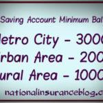 sbi saving account minimum balance