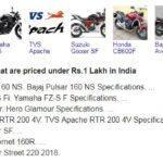 best sports bike in india under 1 lakhs