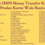 IMPS Service Provide Bank