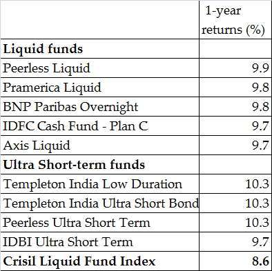 liquid-funds