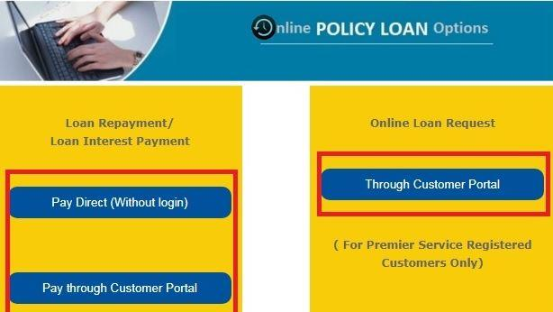 online policy loan options